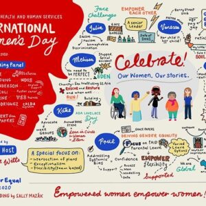 DHHS International Womens Day Panel