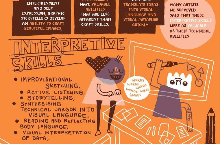Interpretive skills